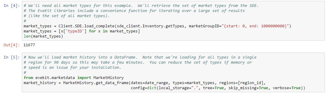 EVE Market Strategies –